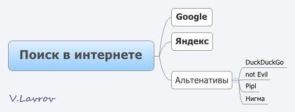 5954460_Poisk_v_internete (579x221, 11Kb)