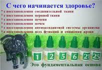 2887141_C_ChEGO_NAChINAETSYa_ZDOROVE (204x140, 7Kb)