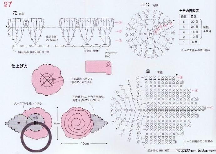 Цветы крючком - украшаем соломенную шляпку (3) (690x493, 259Kb)