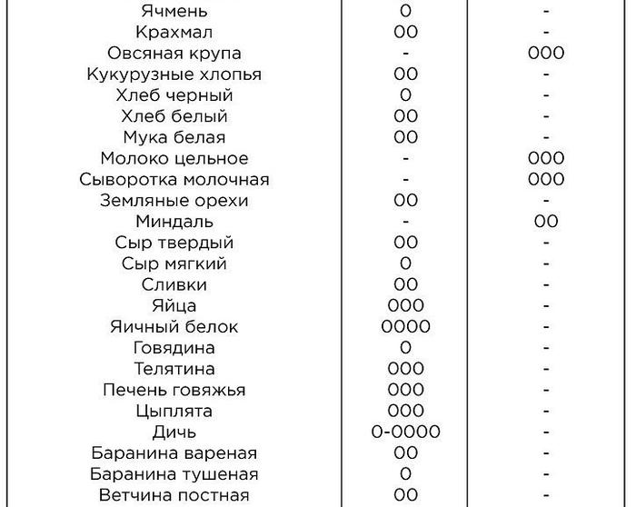 щ пр3 (700x558, 107Kb)