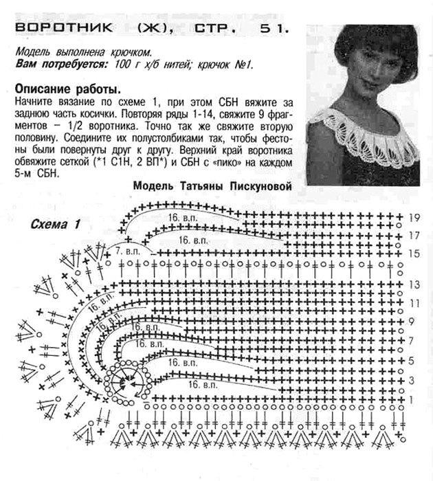 Вязание спицами модели с описанием воротника