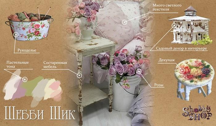 Шесть популярных декораторских стилей
