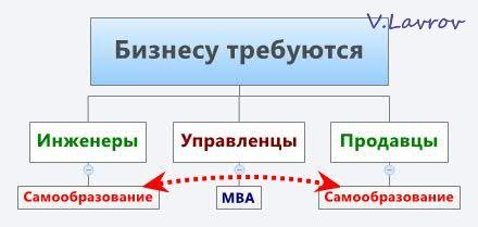 5954460_Biznesy_trebyutsya (440x209, 14Kb)