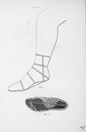 повседневного применения самоучитель по пошиву детской обуви забывайте, что термобелье