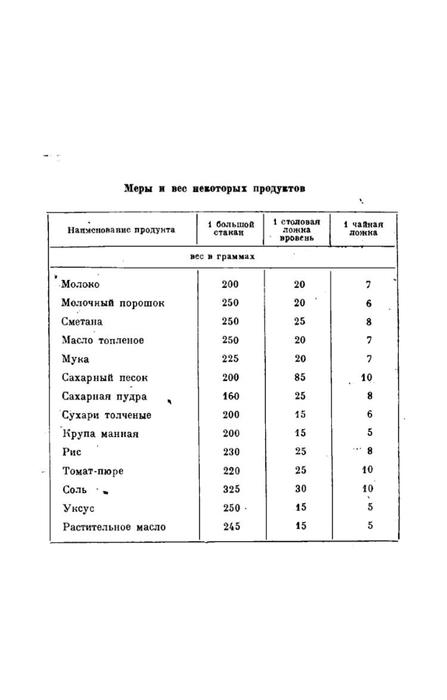 molveg1965-page-011 (447x700, 60Kb)