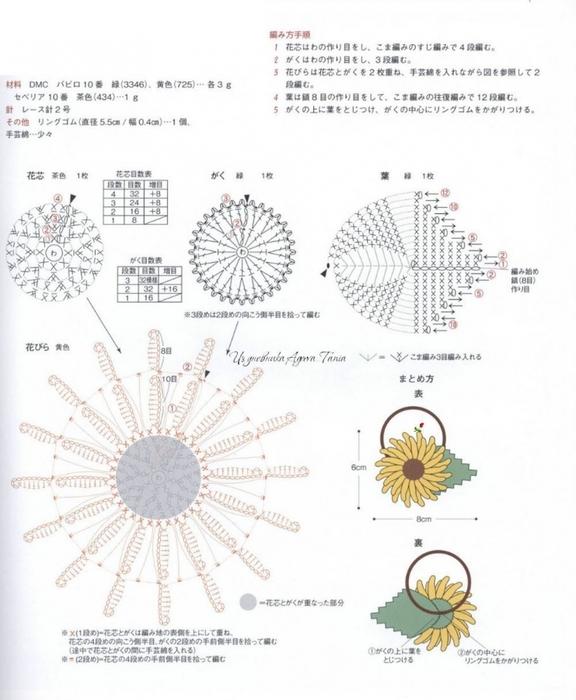Вязание крючком. Резинки для волос. схемы вязания/3071837_234 (576x700, 217Kb)