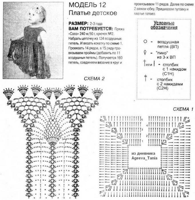 Вязание крючком. Платье для малютки схема вязания/3071837_322 (682x700, 320Kb)