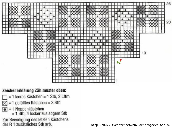 Вязание крючком. Салфетка филейной вязкой. схема вязания/3071837_416 (598x448, 173Kb)