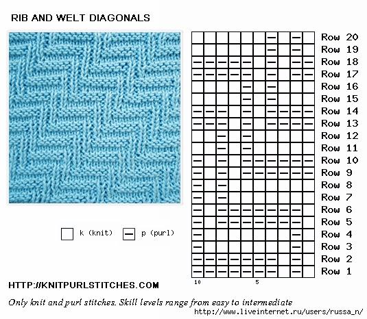 -chart (535x466, 212Kb)