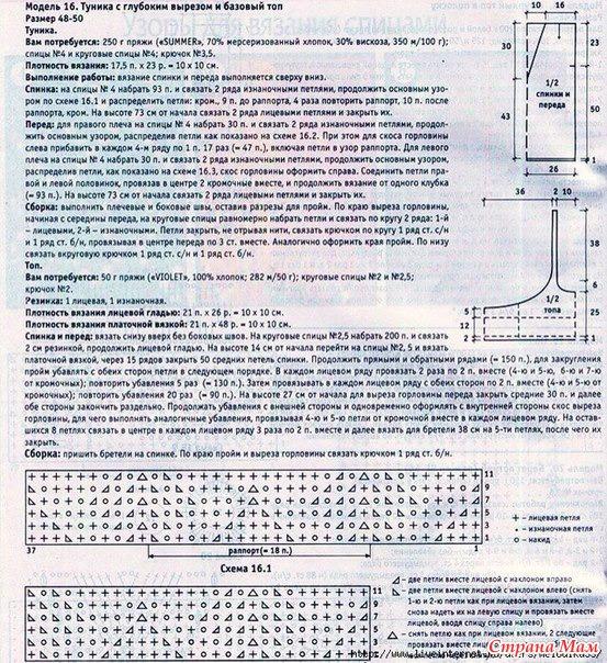 5988810_Ajyrnaya_tynika_s_glybokim_virezom_2 (553x604, 171Kb)