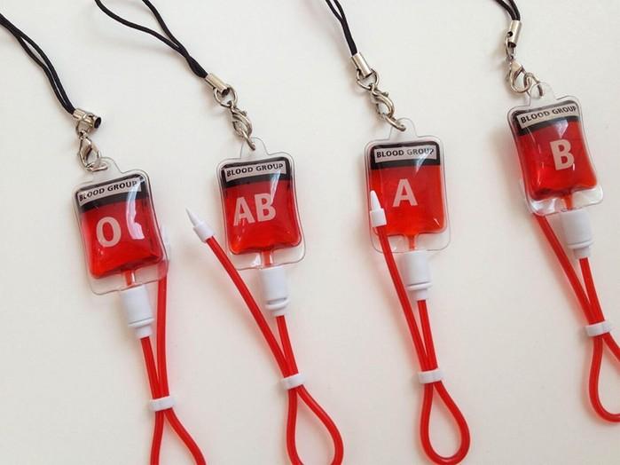 Как можно определить группу крови у людей?