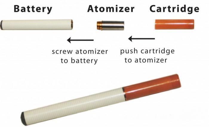 "alt=""Можно ли бросить курить с электронными сигаретами?""/2835299_princmp_raboti_elektronnoi_sigareti (700x428, 24Kb)"