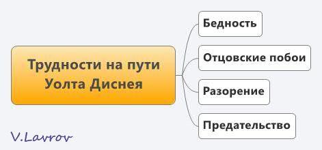 5954460_Trydnosti_na_pyti_Yolta_Disneya (471x220, 13Kb)