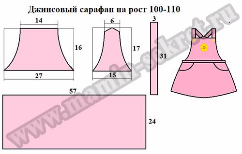 Как сшить джинсовую юбку для девочки своими руками для начинающих выкройки