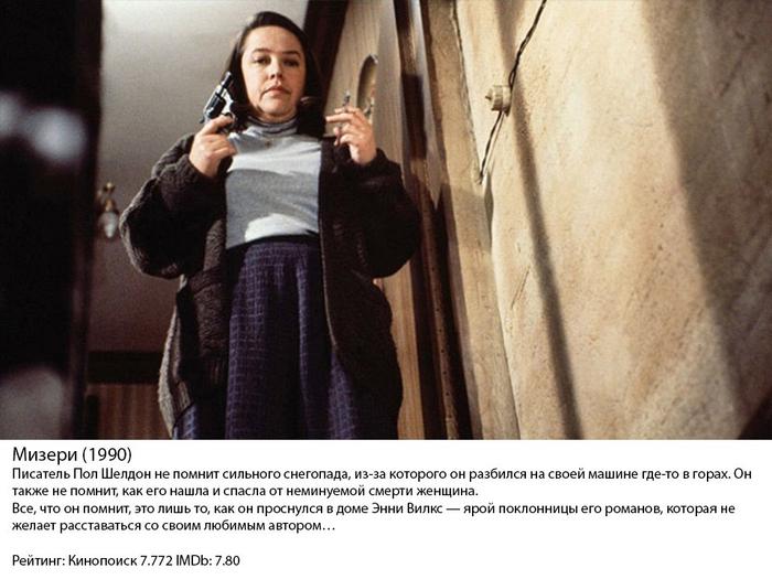 Подборка фильмов про дома, от которых стоит держаться подальше