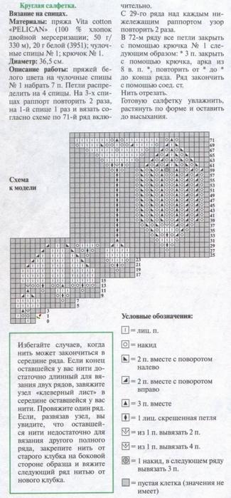 Вязание спицами. Салфетки. схемы вязания/3071837_032 (325x700, 194Kb)