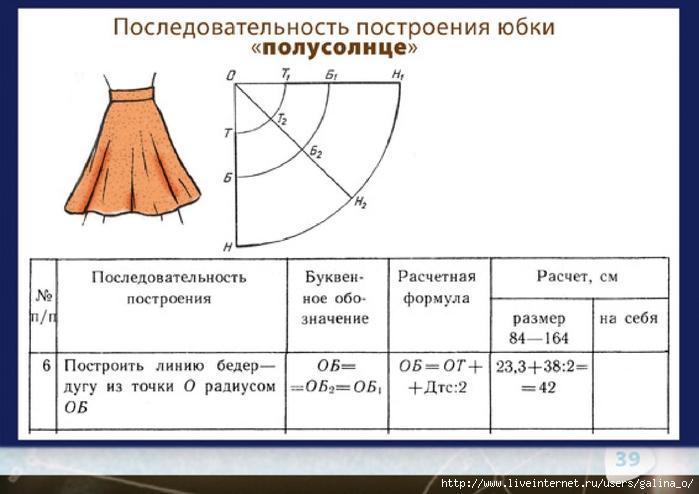 Украшение трикотажного платья своими руками 37
