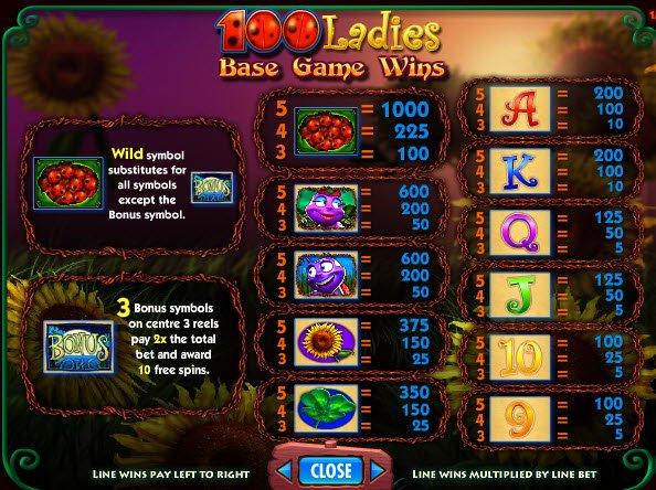 100_ladies_slot_paytable (594x444, 89Kb)