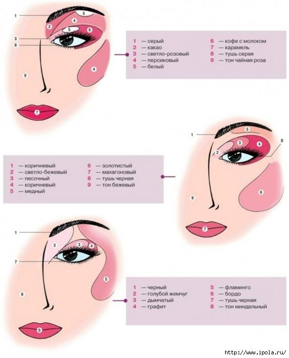"alt=""Как сделать макияж глаз?""/2835299_MAKIYaJ (565x700, 187Kb)"