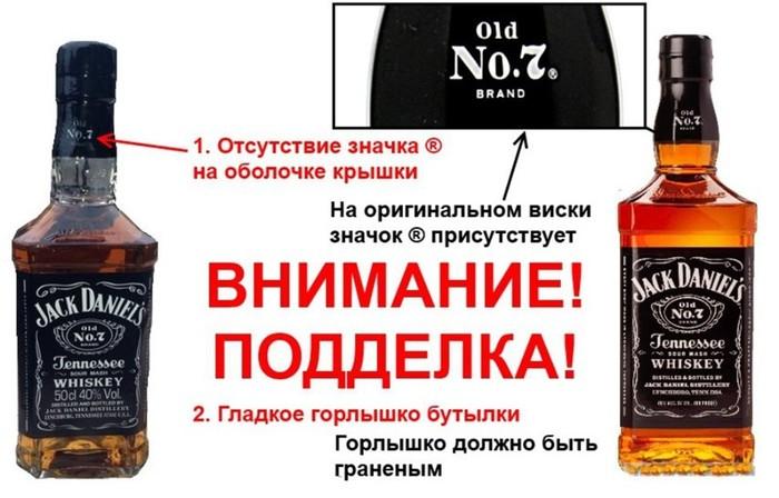 Как отличить настоящий алкогольный напиток от поддельного?