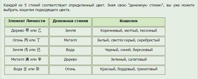 5239983_cvet_koshelka (672x271, 16Kb)
