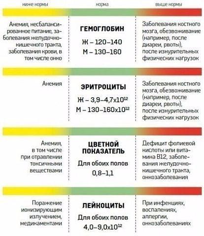 таблица3 (414x480, 142Kb)