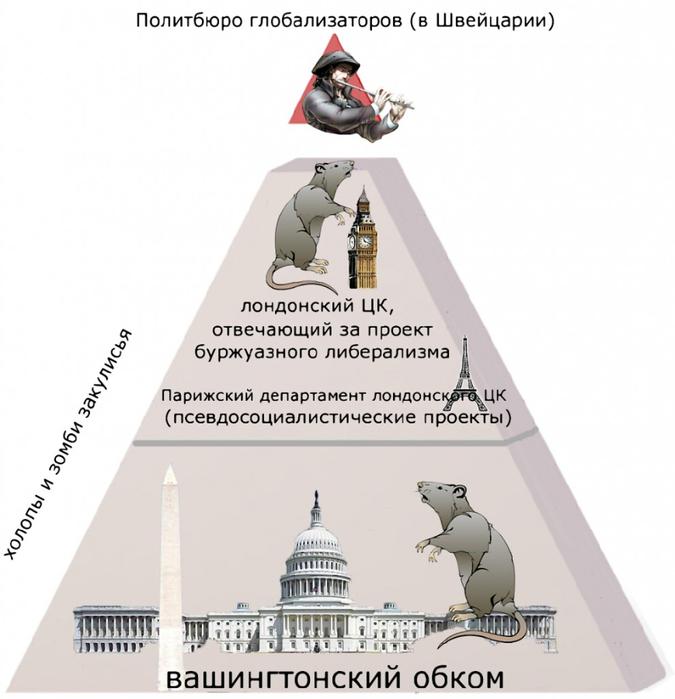 Politburo_globalizatorov-989x1024 (675x700, 224Kb)