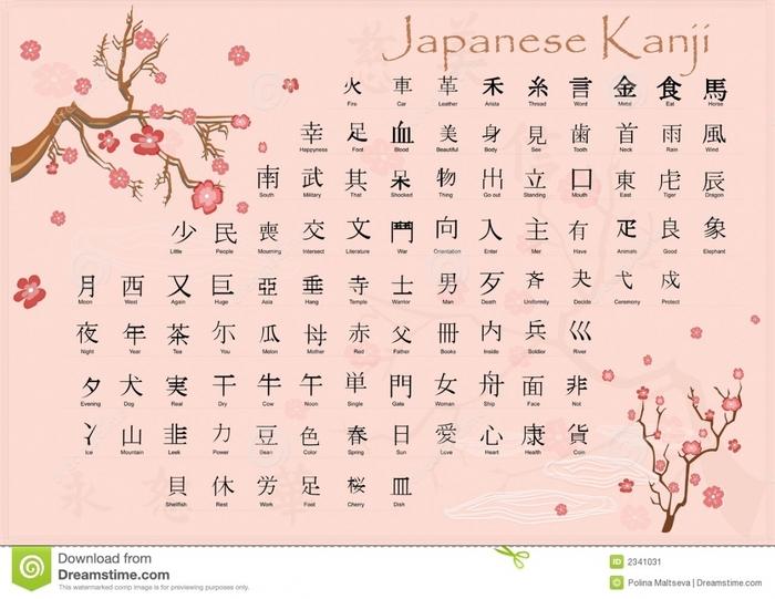 На японский язык перевод текстов