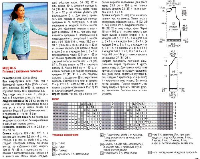 Вязанные свитера для женщин со схемами