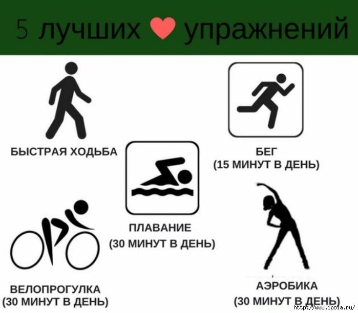 "alt=""Полезные упражнения при сердечно-сосудистых заболеваниях""/2835299_Poleznie_yprajneniya_pri_serdechnososydistih_zabolevaniyah (700x612, 127Kb)"