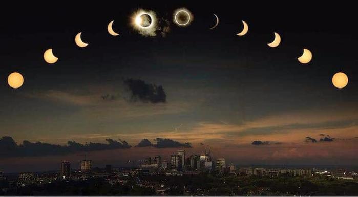 солнечное затмение фото 11 (700x385, 162Kb)