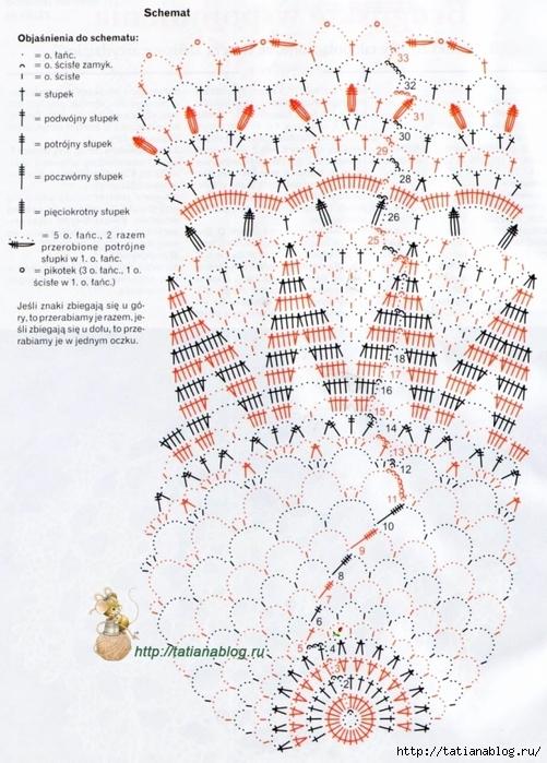 Салфетки связанные крючком со схемами вязания/3071837_032 (501x700, 314Kb)