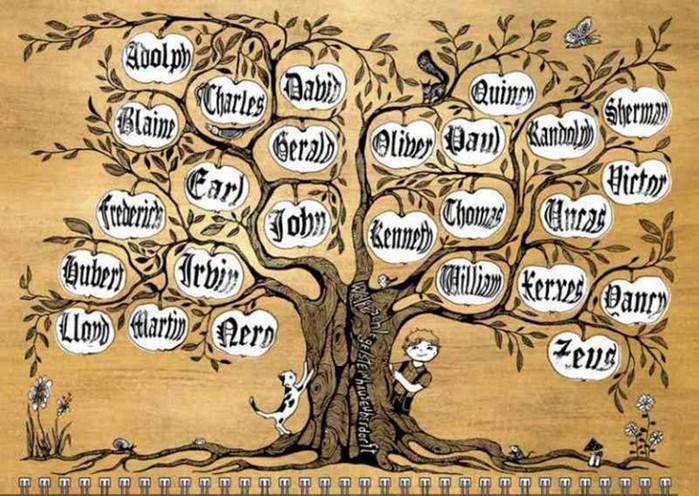 Русские имена: какие аналоги у них есть в английском?