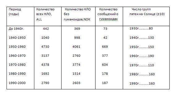 Таблица - копия (573x320, 43Kb)