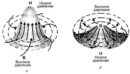 циклоны и антициклоны в Северном полушарии (443x252, 35Kb)