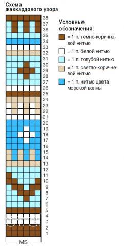 м2 (242x480, 20Kb)