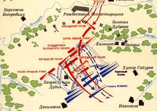 Исторические мифы: Куликовская битва   столкновение русских с татарами