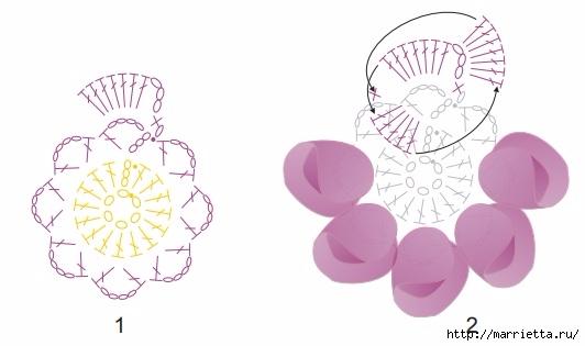 Крючком. Коврик с цветами из пряжи травка (5) (532x315, 75Kb)