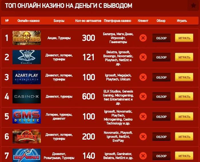 onlayn-kazino-s-vivodom-deneg-v-ukraine