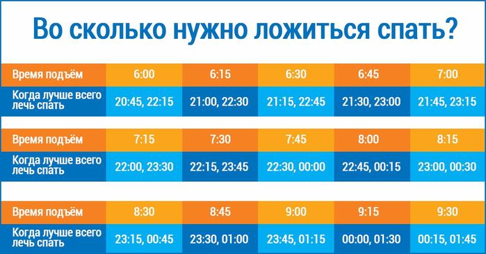 Таблица для сна (700x366, 250Kb)