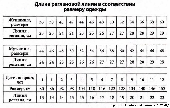 5177462_Image_4 (700x447, 207Kb)