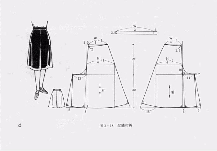 Сшить юбка брюки разных видов 62
