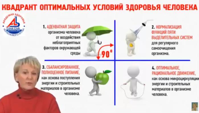 Sistema_ozdorovleniya_O_Butakovoy_Elena_Terenteva (700x399, 263Kb)