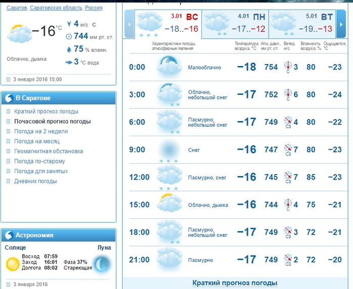 Погода аша на две недели