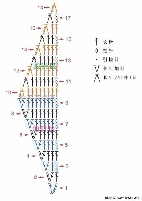 Плед крючком из разноцветных ромбов. Схемы вязания (10) (483x681, 110Kb)