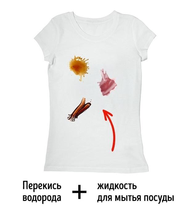 kak_ydalit_pyatna