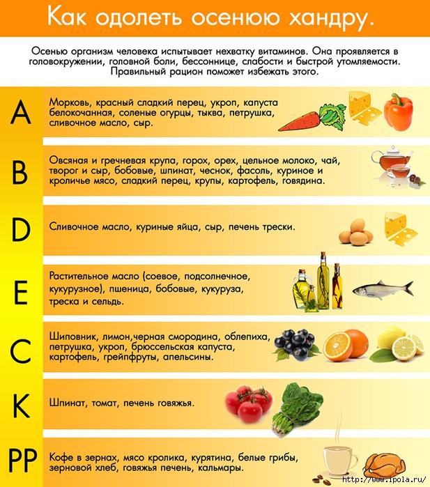 "alt=""Лекарство от хандры!""/2835299_Lekarstvo_ot_handri1 (617x700, 322Kb)"