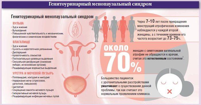 Возраст лечение симптом/6173767_problemypriklimakse (700x368, 59Kb)