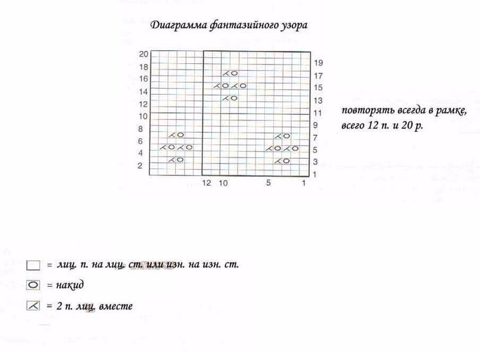 detskij-sharf-spitsami-17 (700x512, 115Kb)