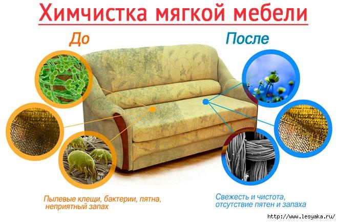 3925073_himchistkamebelisaransk (660x433, 199Kb)